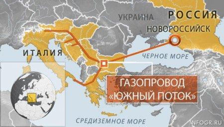 В Болгарии дали разрешение на строительство Южного потока
